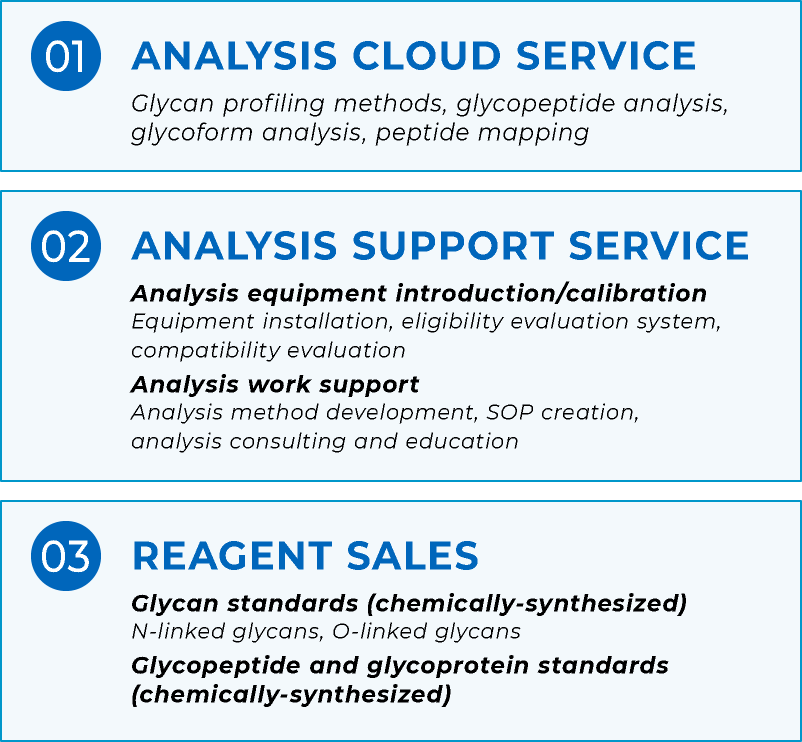 01.ANALYSIS CLOUD SERVICE Glycan profiling methods, glycopeptide analysis, glycoform analysis, peptide mapping 02.ANALYSIS SUPPORT SERVICE Analysis equipment introduction/calibration Equipment installation, eligibility evaluation system, compatibility evaluation Analysis work support Analysis method development, SOP creation, analysis consulting and education 03.REAGENT SALES Glycan standards (chemically-synthesized) N-linked glycans, O-linked glycans Glycopeptide and glycoprotein standards (chemically-synthesized)